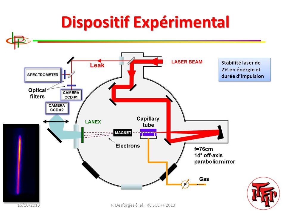Dispositif Expérimental 16/10/2013F.