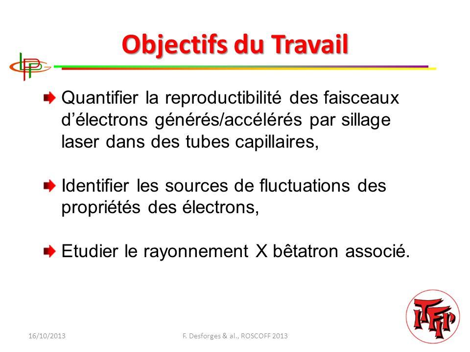 16/10/2013F. Desforges & al., ROSCOFF 2013 Guide Laser & Confinement du Gaz : Tube Capillaire