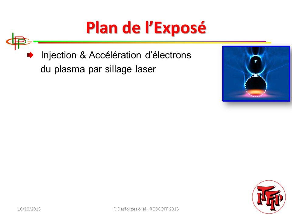 Caractérisation des Faisceaux dElectrons 16/10/2013F.