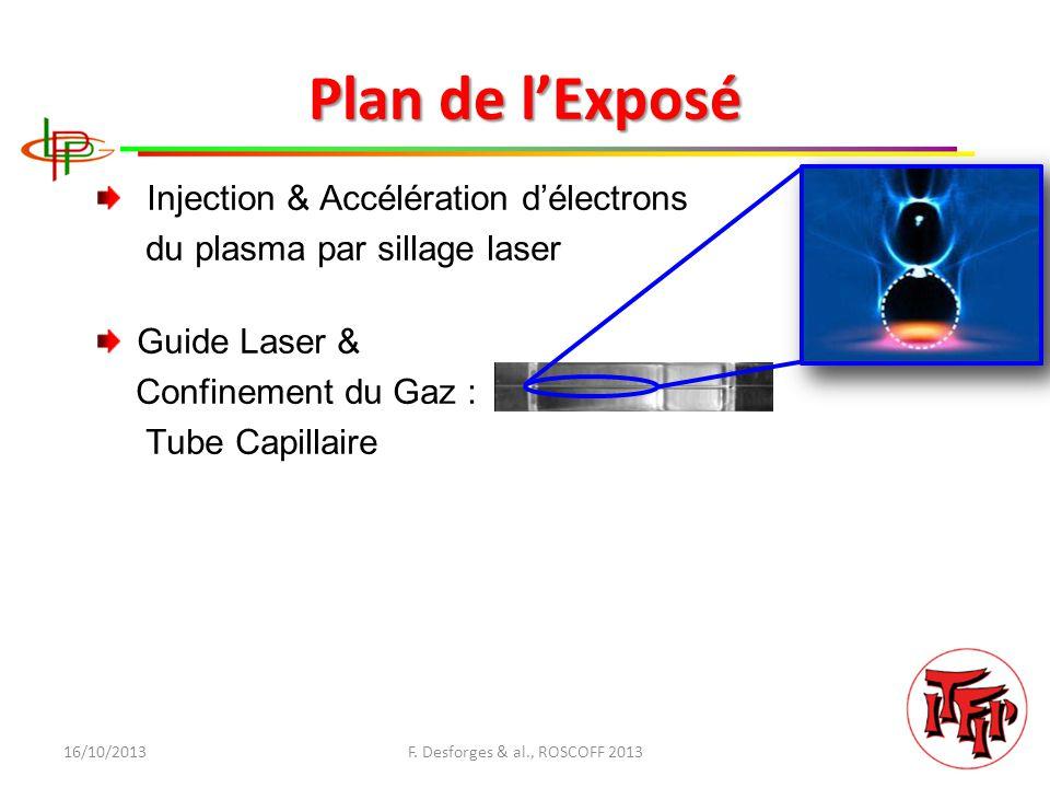 Paramètres du capillaire : Diamètre interne : 76 - 254 µm, Longueur : 8 - 30 mm, Gaz : H 2 avec / sans impuretés (Ar, N 2 ), Pression réservoir : 100-500 mbar avec contrôle de la densité.