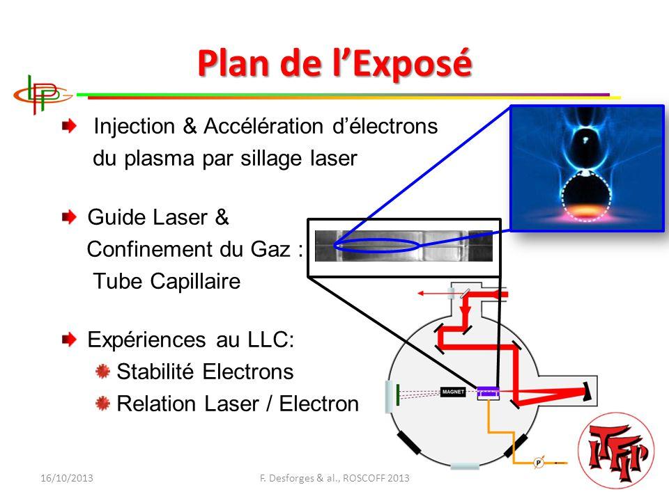 Injection & Accélération délectrons du plasma par sillage laser Guide Laser & Confinement du Gaz : Tube Capillaire Expériences au LLC: Stabilité Electrons Relation Laser / Electron Plan de lExposé 16/10/2013F.