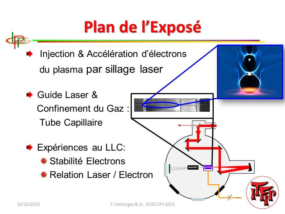 Campagne Expérimentale au Lund Laser Centre (LLC) 16/10/2013F.