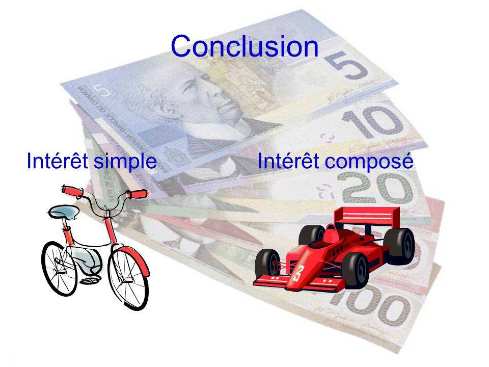 Problème intérêt composé Quelle est la somme accumulée au bout de quatre ans par un capital de 5300$ placé à 12% capitalisé semestriellement? Solution