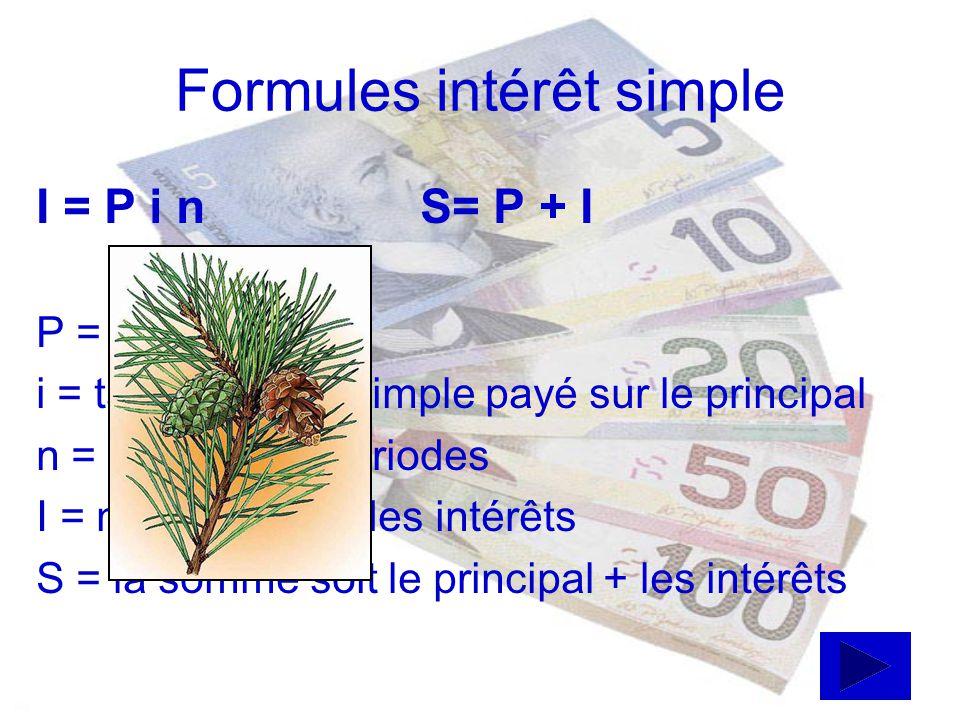 Explications Intérêt simple 100 105 110,25 Intérêt composé 100 110