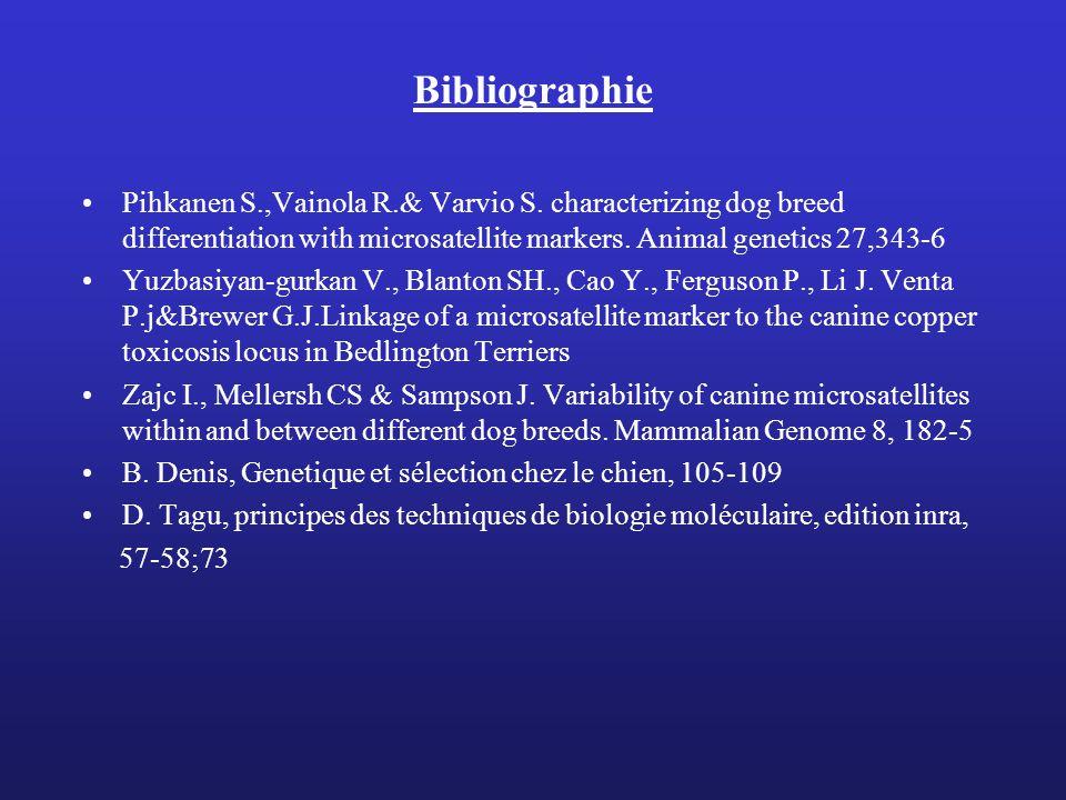 Bibliographie Pihkanen S.,Vainola R.& Varvio S. characterizing dog breed differentiation with microsatellite markers. Animal genetics 27,343-6 Yuzbasi