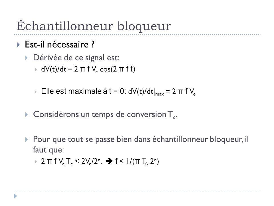 Échantillonneur bloqueur Est-il nécessaire ? Dérivée de ce signal est: dV(t)/dt = 2 π f V e cos(2 π f t) Elle est maximale à t = 0: dV(t)/dt| max = 2