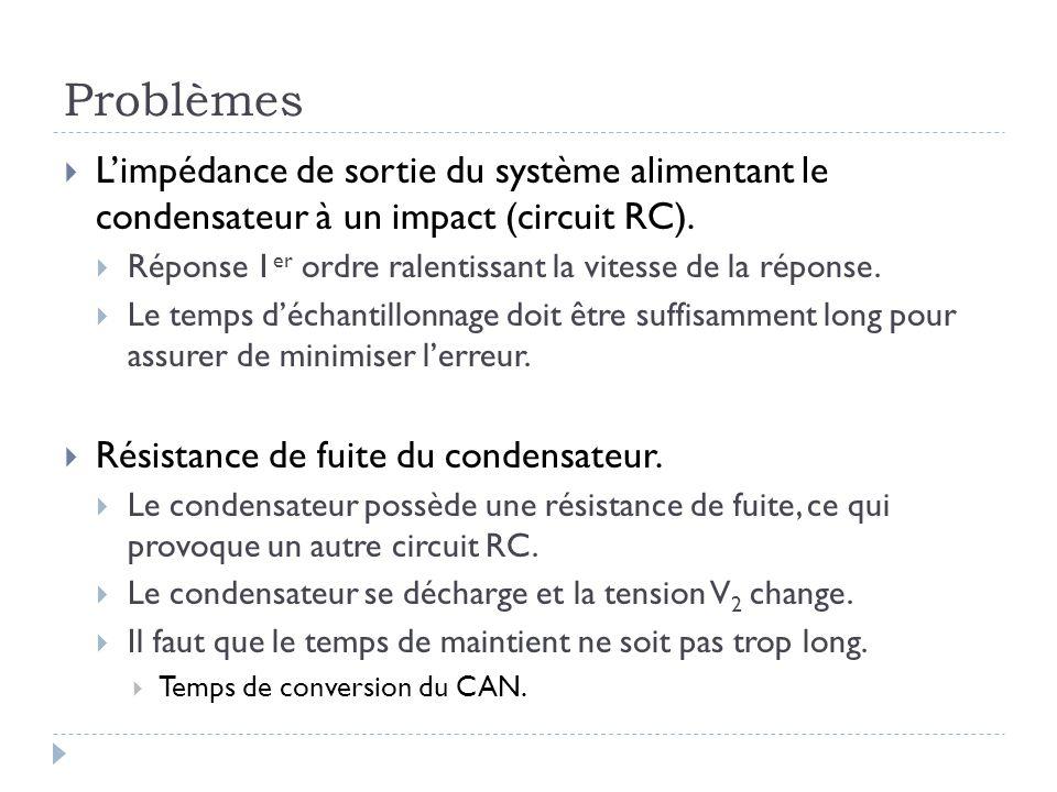 Problèmes Limpédance de sortie du système alimentant le condensateur à un impact (circuit RC). Réponse 1 er ordre ralentissant la vitesse de la répons