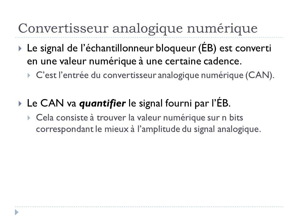 Convertisseur analogique numérique Le signal de léchantillonneur bloqueur (ÉB) est converti en une valeur numérique à une certaine cadence. Cest lentr
