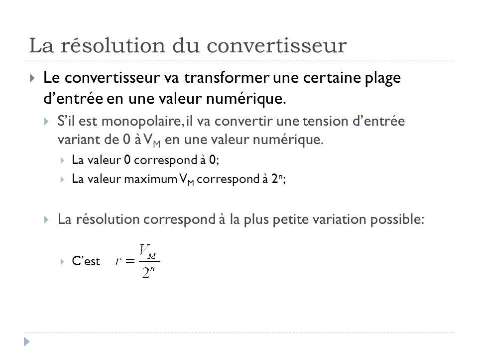 La résolution du convertisseur Le convertisseur va transformer une certaine plage dentrée en une valeur numérique. Sil est monopolaire, il va converti
