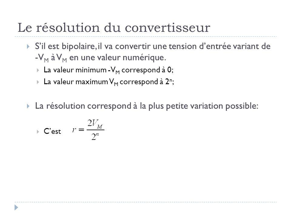 Le résolution du convertisseur Sil est bipolaire, il va convertir une tension dentrée variant de -V M à V M en une valeur numérique. La valeur minimum
