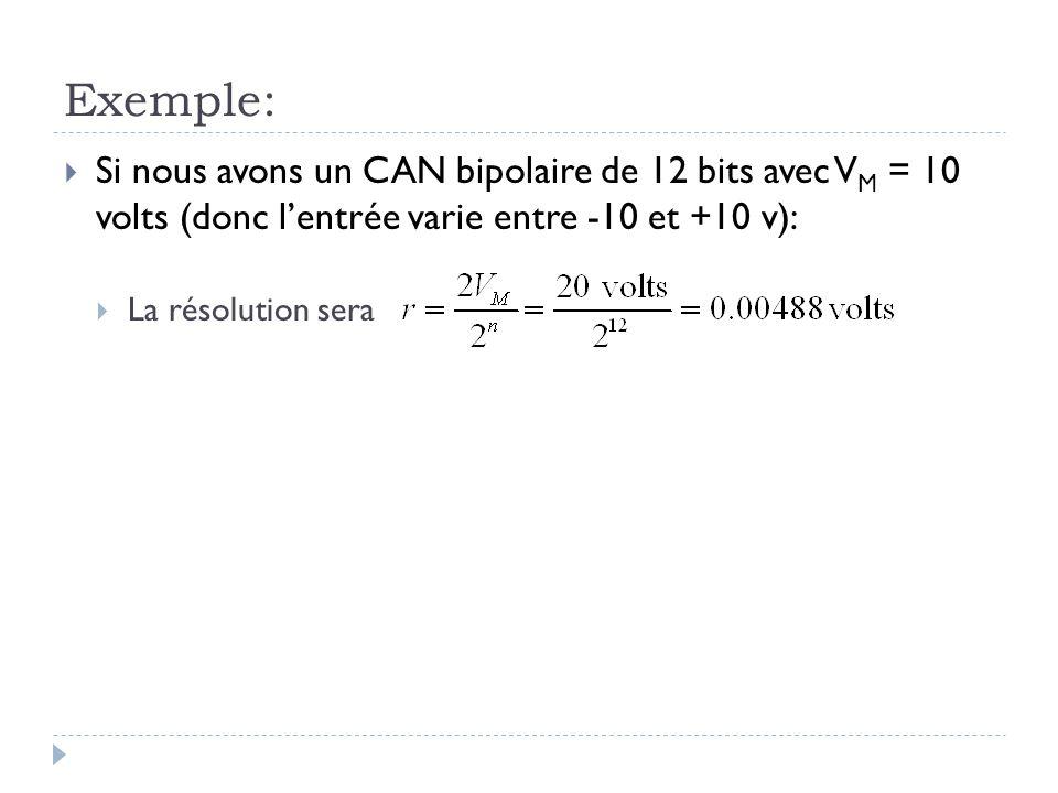 Exemple: Si nous avons un CAN bipolaire de 12 bits avec V M = 10 volts (donc lentrée varie entre -10 et +10 v): La résolution sera