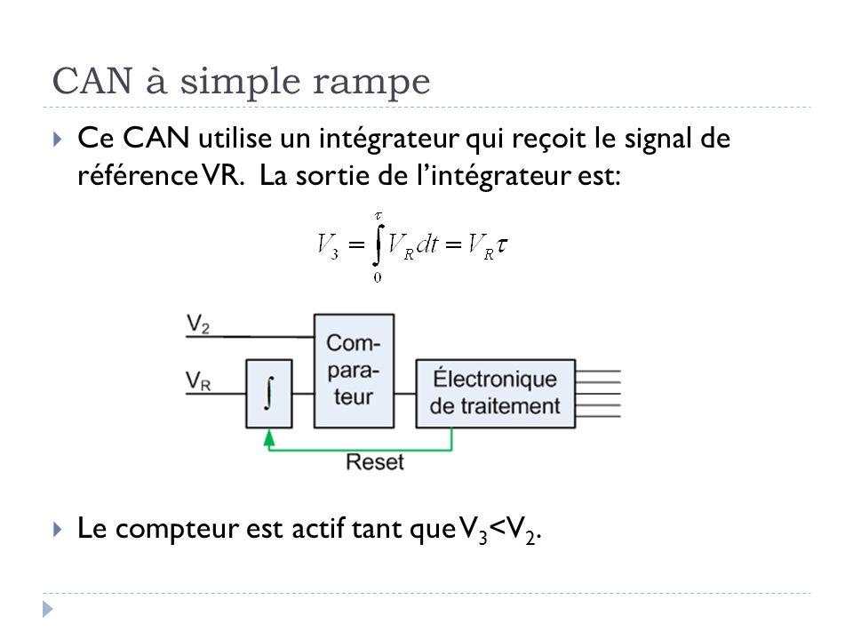 CAN à simple rampe Ce CAN utilise un intégrateur qui reçoit le signal de référence VR. La sortie de lintégrateur est: Le compteur est actif tant que V