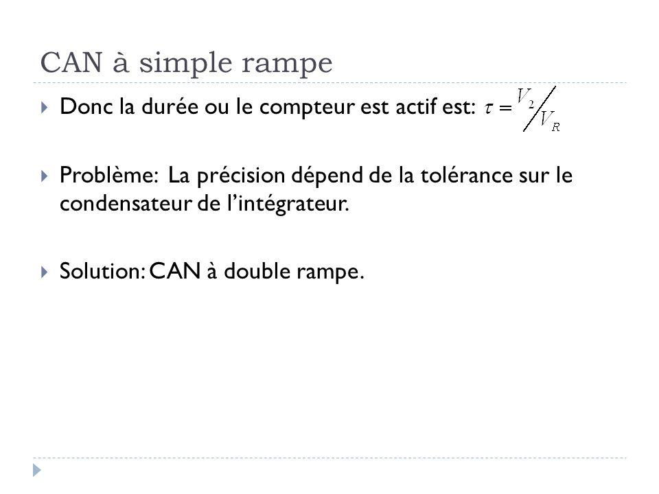 CAN à simple rampe Donc la durée ou le compteur est actif est: Problème: La précision dépend de la tolérance sur le condensateur de lintégrateur. Solu