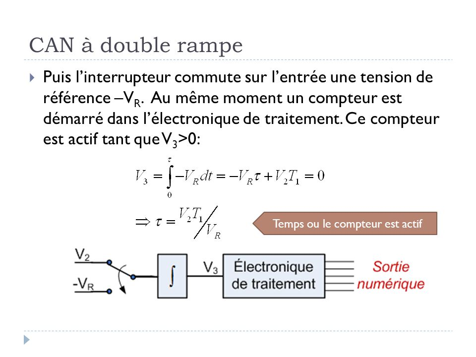 CAN à double rampe Puis linterrupteur commute sur lentrée une tension de référence –V R. Au même moment un compteur est démarré dans lélectronique de