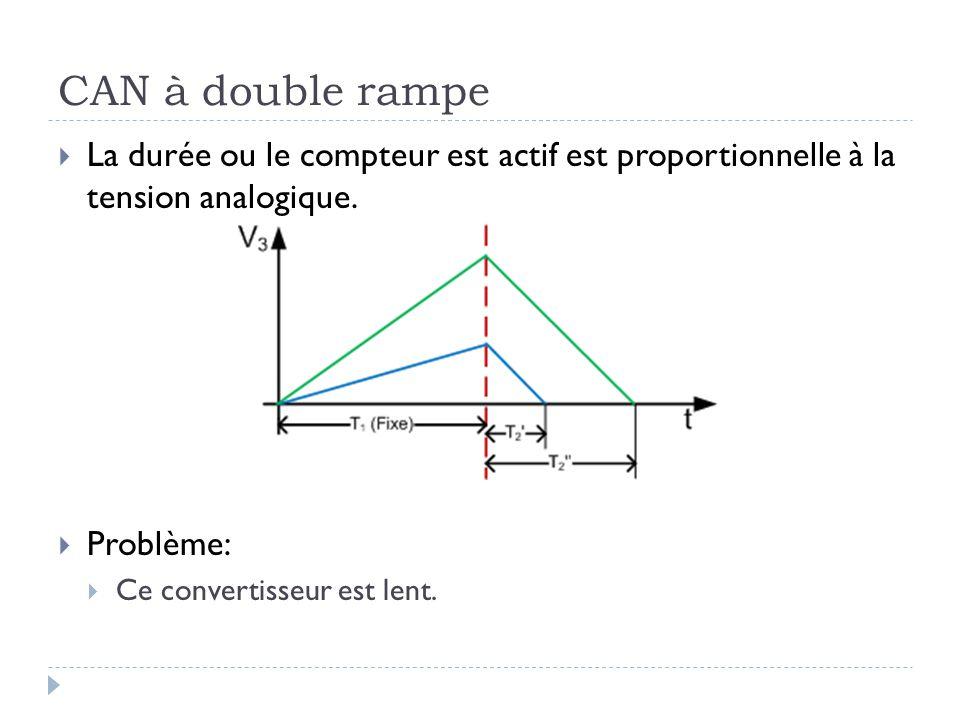 CAN à double rampe La durée ou le compteur est actif est proportionnelle à la tension analogique. Problème: Ce convertisseur est lent.