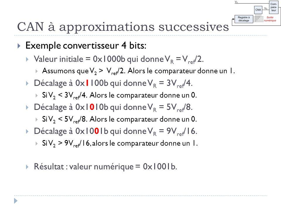 CAN à approximations successives Exemple convertisseur 4 bits: Valeur initiale = 0x1000b qui donne V R = V ref /2. Assumons que V 2 > V ref /2. Alors