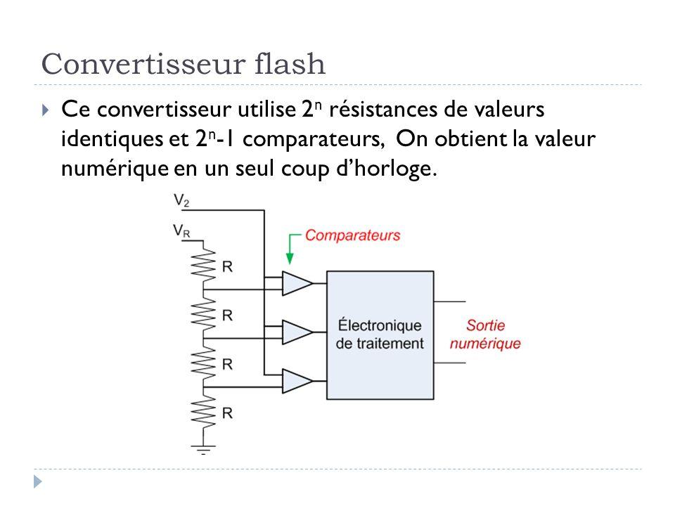 Convertisseur flash Ce convertisseur utilise 2 n résistances de valeurs identiques et 2 n -1 comparateurs, On obtient la valeur numérique en un seul c