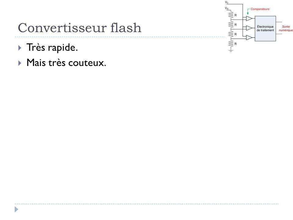 Convertisseur flash Très rapide. Mais très couteux.