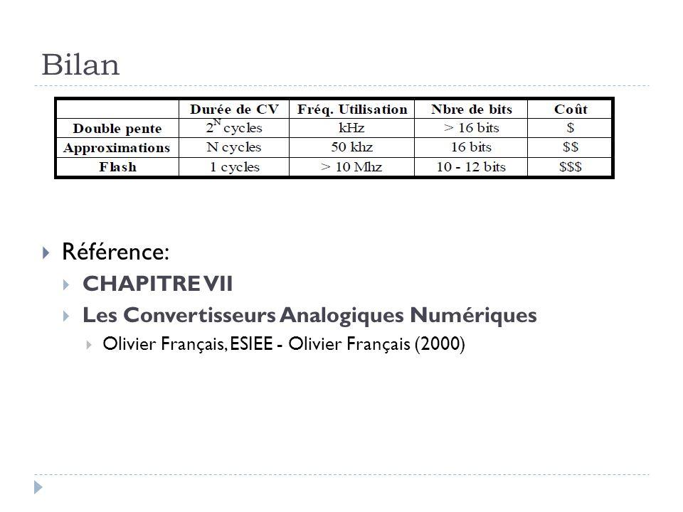 Bilan Référence: CHAPITRE VII Les Convertisseurs Analogiques Numériques Olivier Français, ESIEE - Olivier Français (2000)