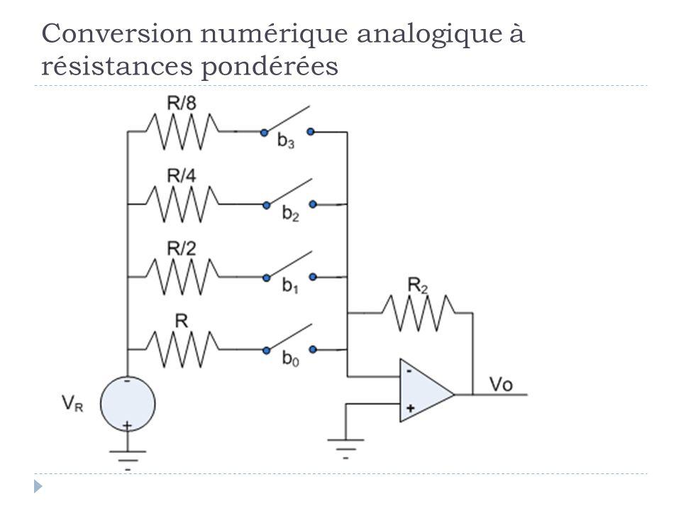 Conversion numérique analogique à résistances pondérées