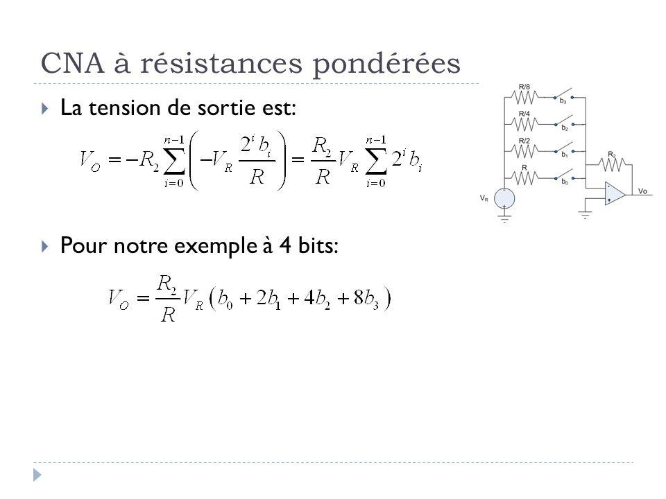 CNA à résistances pondérées La tension de sortie est: Pour notre exemple à 4 bits: