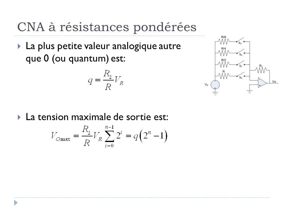 CNA à résistances pondérées La plus petite valeur analogique autre que 0 (ou quantum) est: La tension maximale de sortie est: