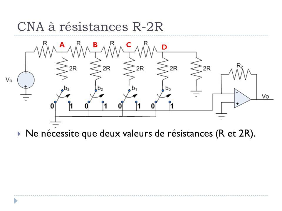 CNA à résistances R-2R Ne nécessite que deux valeurs de résistances (R et 2R). ABC D