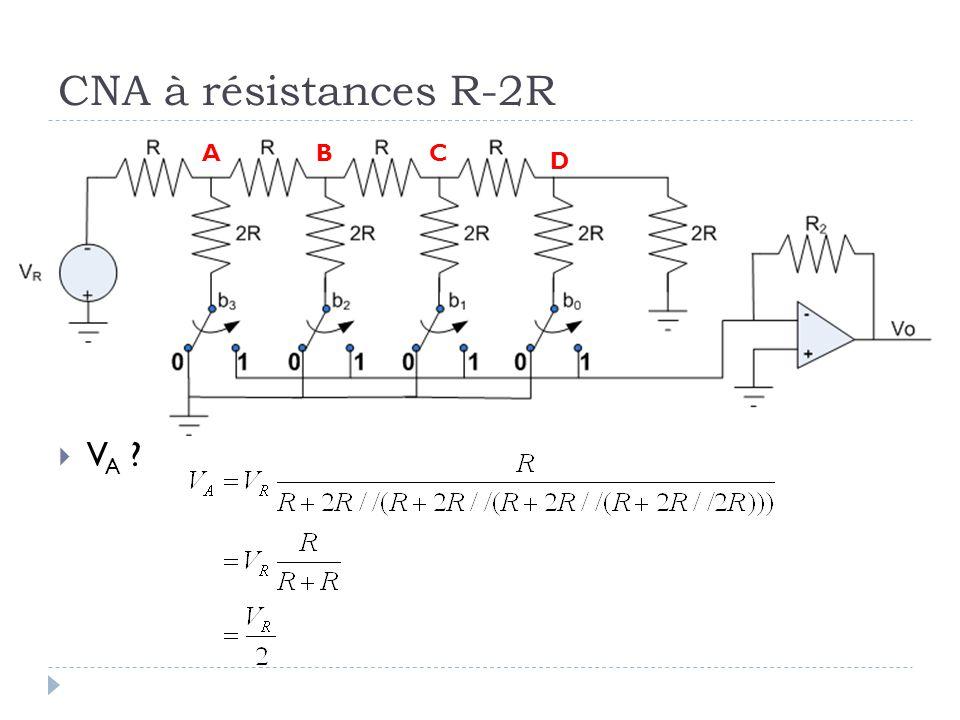CNA à résistances R-2R V A ? ABC D