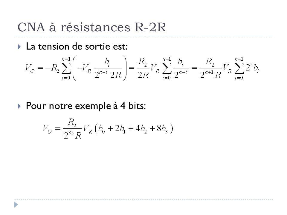 CNA à résistances R-2R La tension de sortie est: Pour notre exemple à 4 bits: