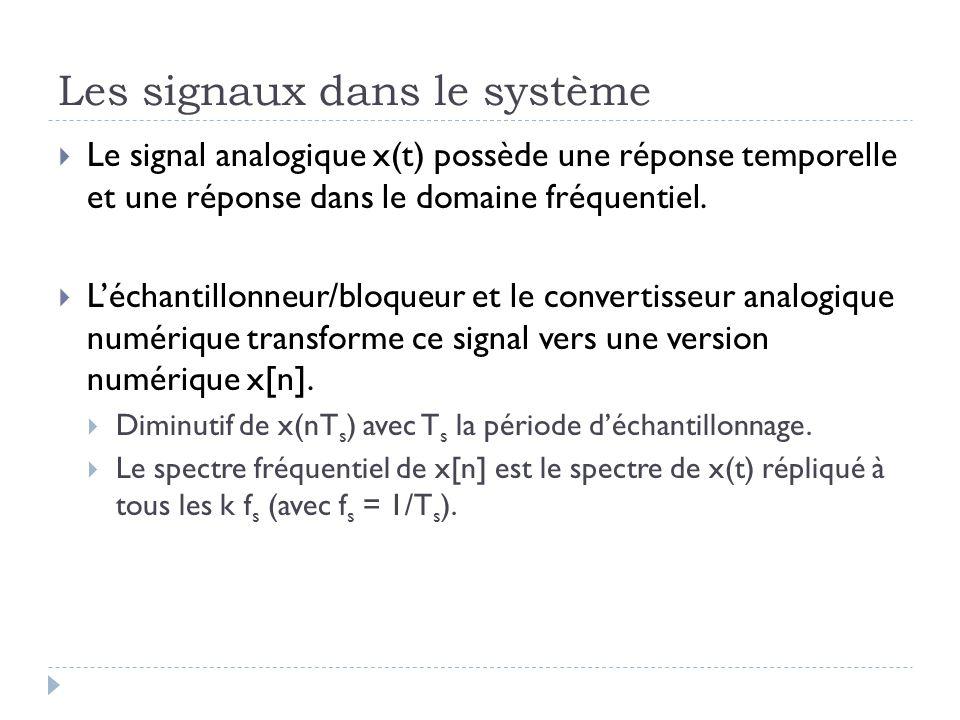 Les signaux dans le système Le signal analogique x(t) possède une réponse temporelle et une réponse dans le domaine fréquentiel. Léchantillonneur/bloq