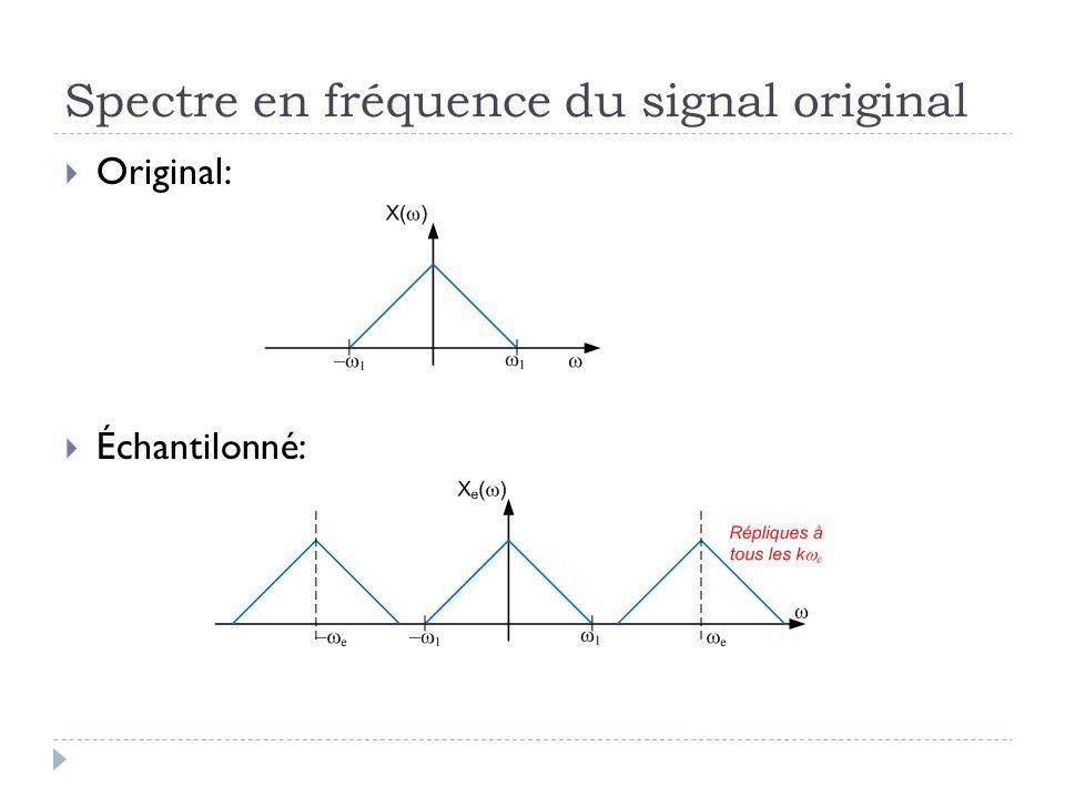 Spectre en fréquence du signal original Original: Échantilonné: