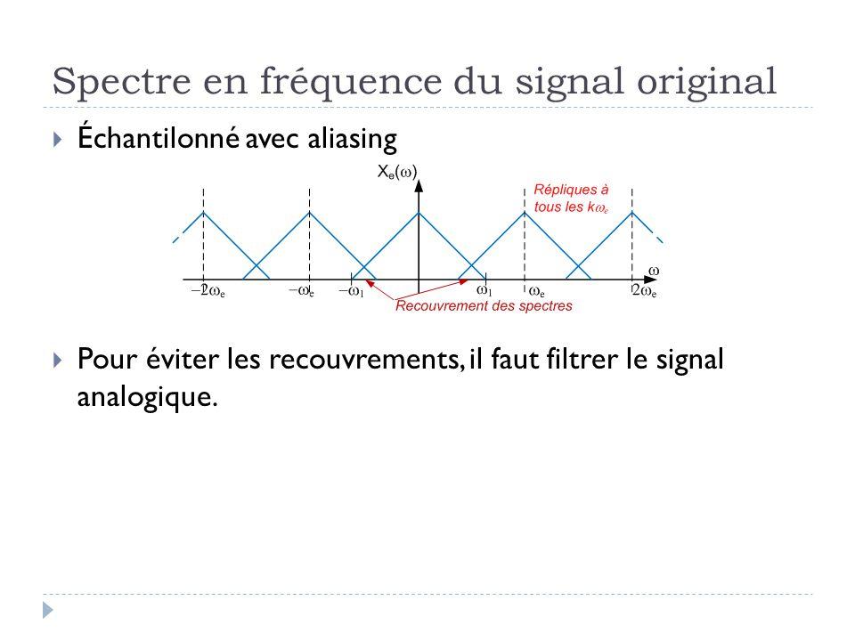 Spectre en fréquence du signal original Échantilonné avec aliasing Pour éviter les recouvrements, il faut filtrer le signal analogique.