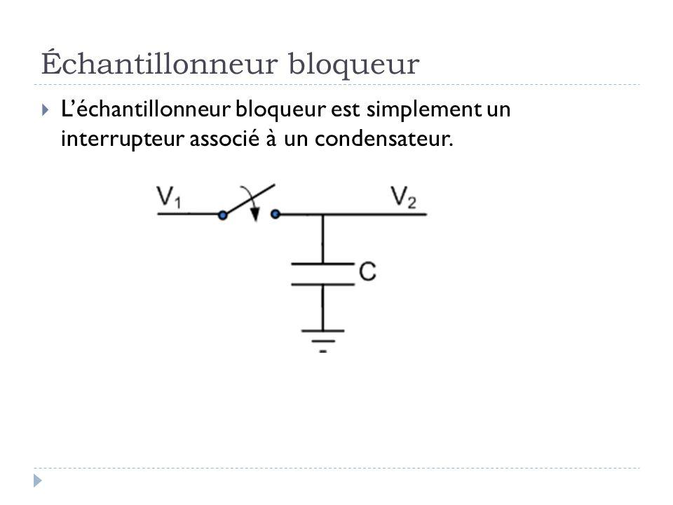 Léchantillonneur bloqueur est simplement un interrupteur associé à un condensateur.