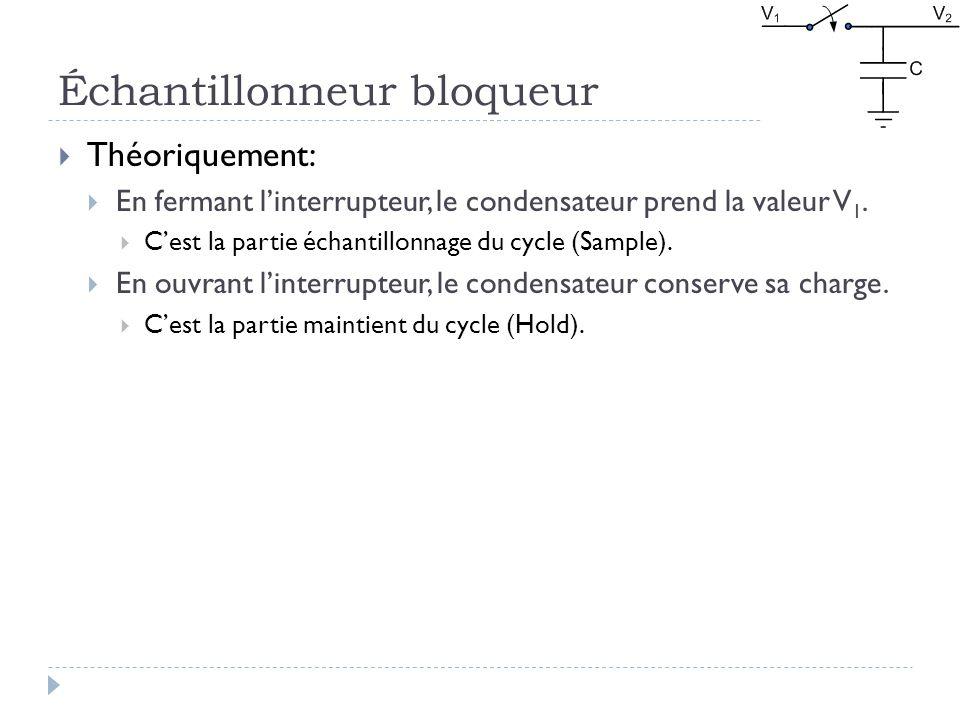 Échantillonneur bloqueur Théoriquement: En fermant linterrupteur, le condensateur prend la valeur V 1. Cest la partie échantillonnage du cycle (Sample