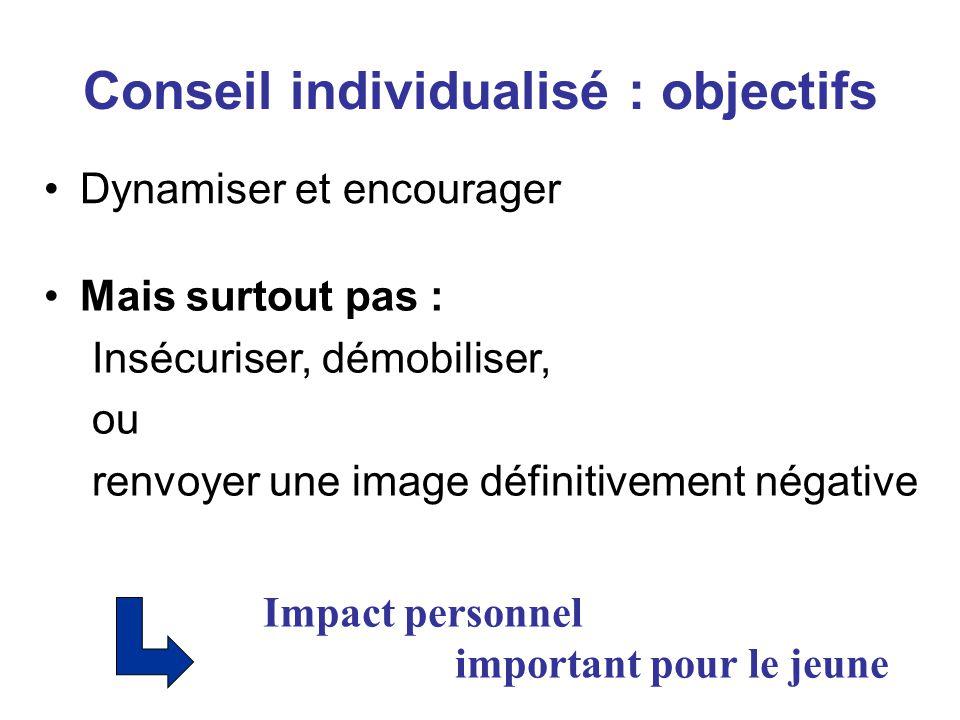 Conseil individualisé : objectifs Dynamiser et encourager Mais surtout pas : Insécuriser, démobiliser, ou renvoyer une image définitivement négative Impact personnel important pour le jeune