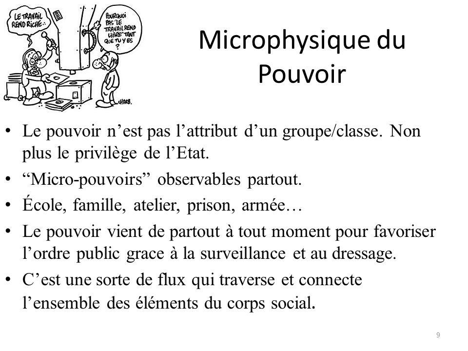 Microphysique du Pouvoir Le pouvoir nest pas lattribut dun groupe/classe. Non plus le privilège de lEtat. Micro-pouvoirs observables partout. École, f