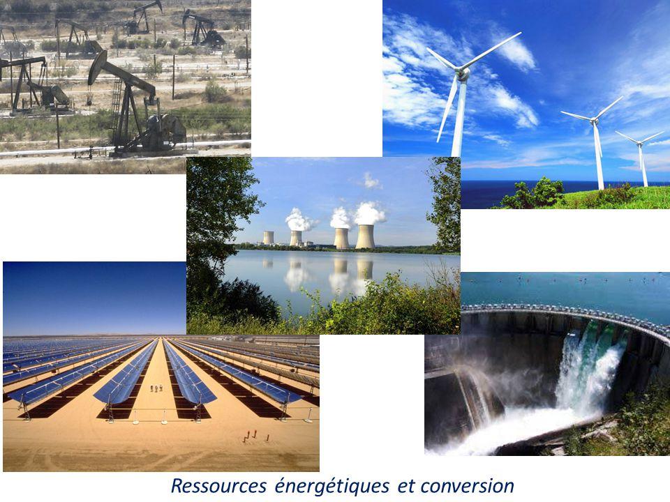 Ressources énergétiques et conversion