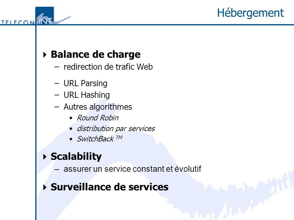 Hébergement Balance de charge –redirection de trafic Web –URL Parsing –URL Hashing –Autres algorithmes Round Robin distribution par services SwitchBac