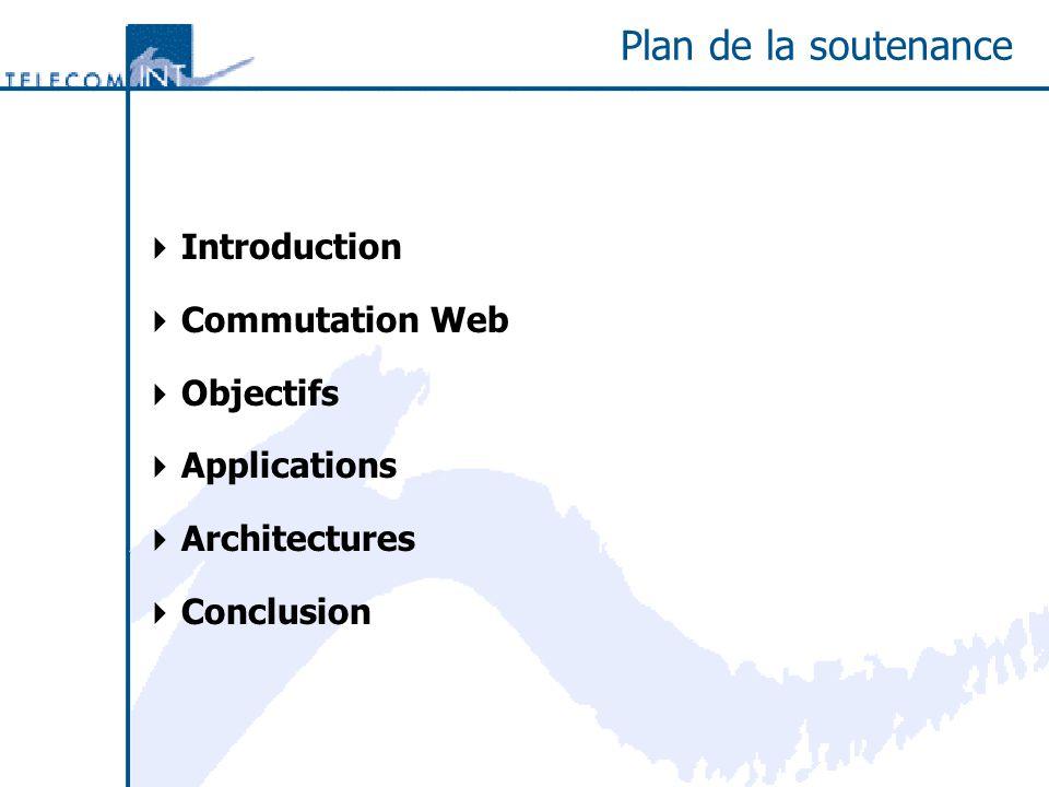 Plan de la soutenance Introduction Commutation Web Objectifs Applications Architectures Conclusion
