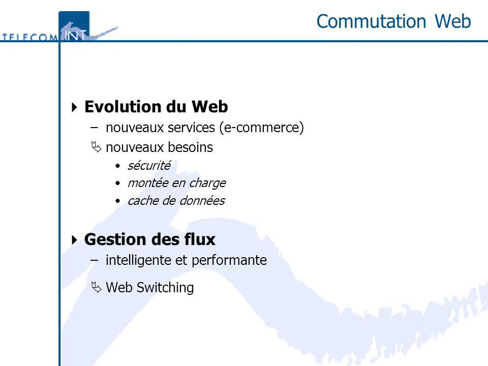 Commutation Web Evolution du Web –nouveaux services (e-commerce) nouveaux besoins sécurité montée en charge cache de données Gestion des flux –intelligente et performante Web Switching