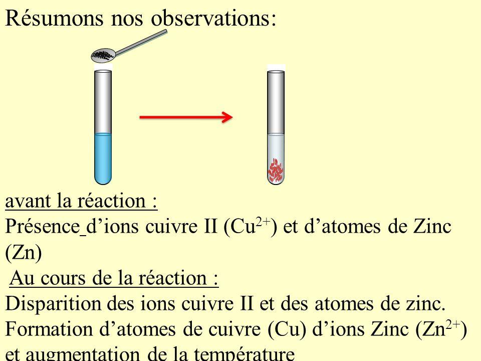 Ajoute de la soude et observe: Il se forme un précipité blanc caractéristique des ions Zn 2+