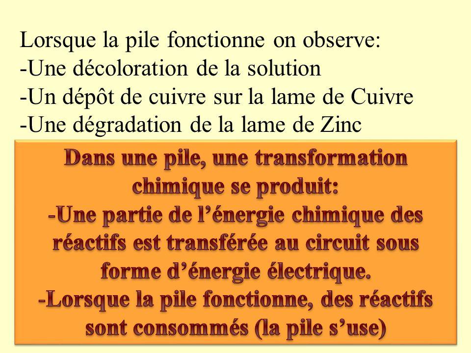 b) Le fonctionnement de la pile au sulfate de cuivre On plonge une lame de cuivre et une lame de Zinc dans une solution de sulfate de cuivre.