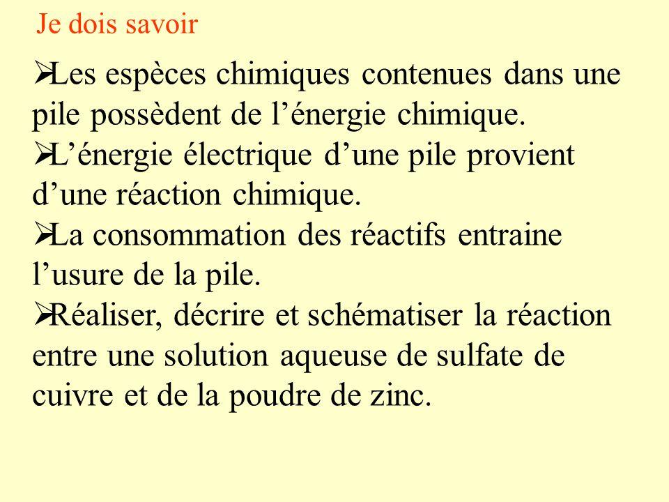 Deuxième partie: La chimie, science de la transformation de la matière Mr Malfoy Troisièmes collège Lamartine Hondschoote Approche de lénergie chimique : La pile électrochimique Approche de lénergie chimique : La pile électrochimique Chapitre 9