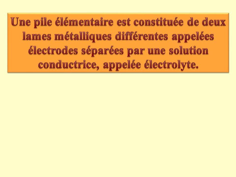 II) La pile électrochimique 1) La pile de Volta l histoire de la pile de Volta (site la main à la pâte) Copyright Pierre Dessapt 2004.