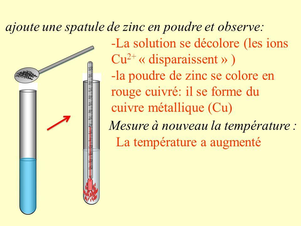 2) La pile au sulfate de cuivre II a) La réaction chimique entre le Zinc et les ions cuivre II Verse une solution de sulfate de cuivre dans un tube à