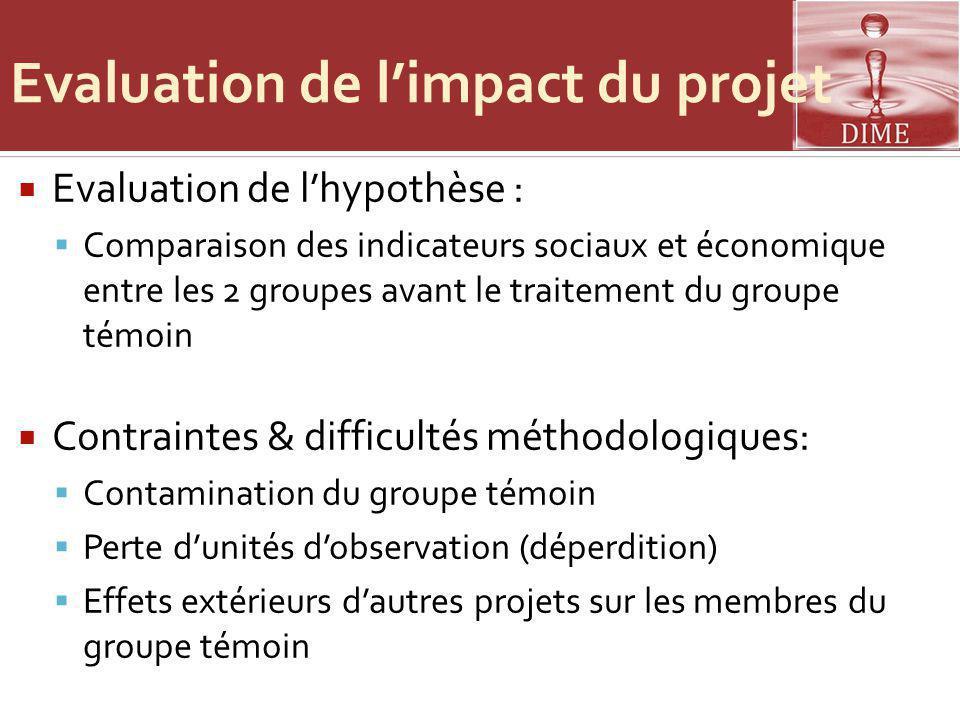 Evaluation de limpact du projet Evaluation de lhypothèse : Comparaison des indicateurs sociaux et économique entre les 2 groupes avant le traitement d