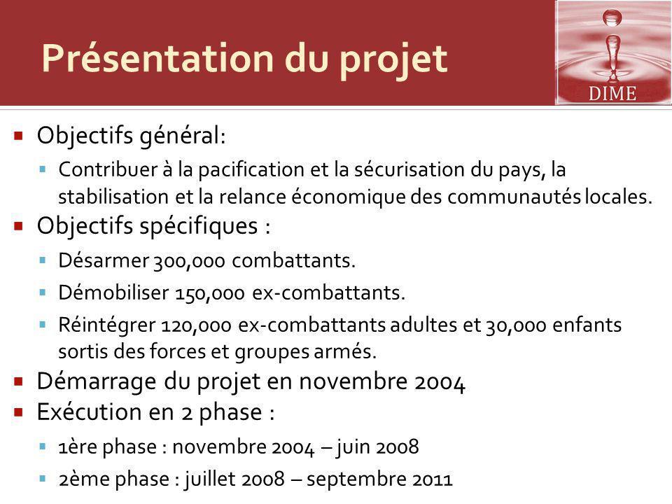 Description du projet Composante 1: Désarmement des ex-combattants Composante 2: Démobilisation des ex-combattants 107,000 ex-combattants ont été démobilisés dont 5,200 dans la 2ème phase du programme.