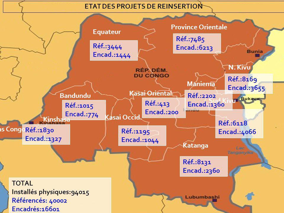 Equateur Province Orientale Katanga Bandundu Bas Congo 11.181 H: 10.928 F: 253 7.579 H: 7.436 F: 143 23.978 H: 22.439 F: 1.539 Maniema 13.711 H: 13.311 F: 400 11.181 H: 10.928 F: 253 N.