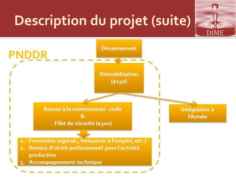 Description du projet (suite) Désarmement Démobilisation ($140) Démobilisation ($140) Retour à la communauté civile & Filet de sécurité ($3oo) Retour