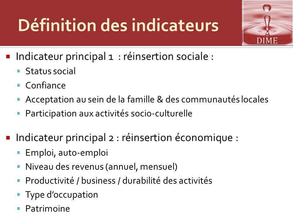 Définition des indicateurs Indicateur principal 1 : réinsertion sociale : Status social Confiance Acceptation au sein de la famille & des communautés
